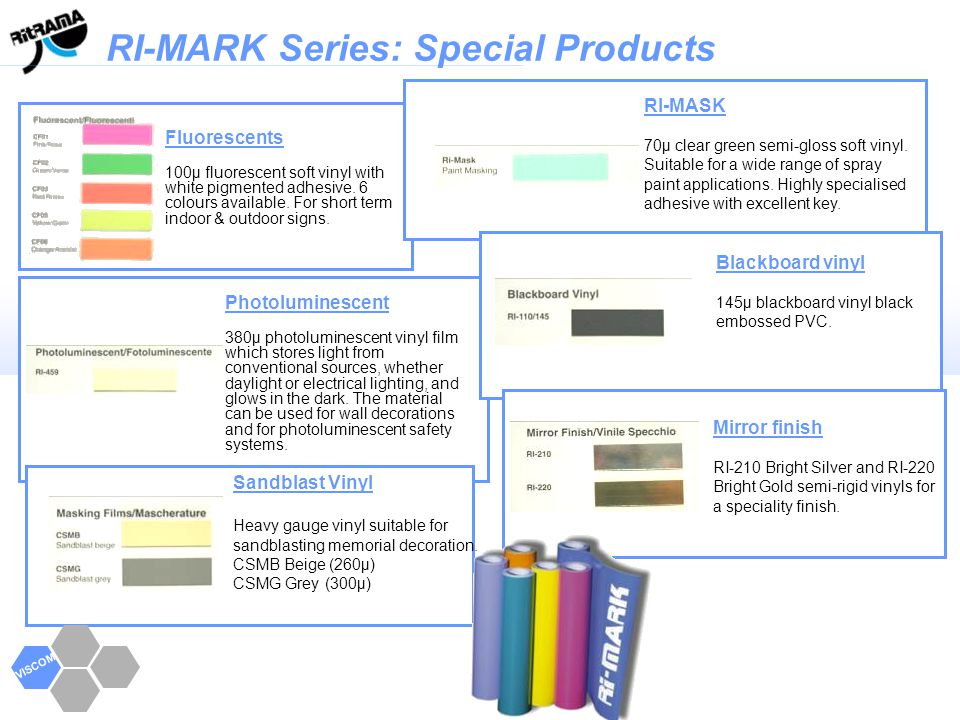RI-MARK Series: Special Products