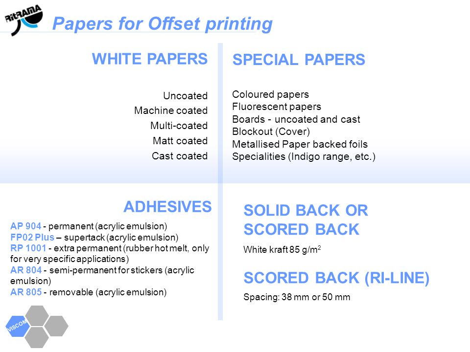 Papers for Offset printing