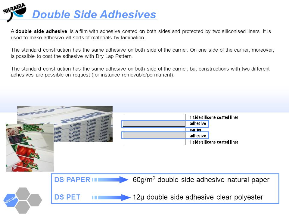 Double Side Adhesives