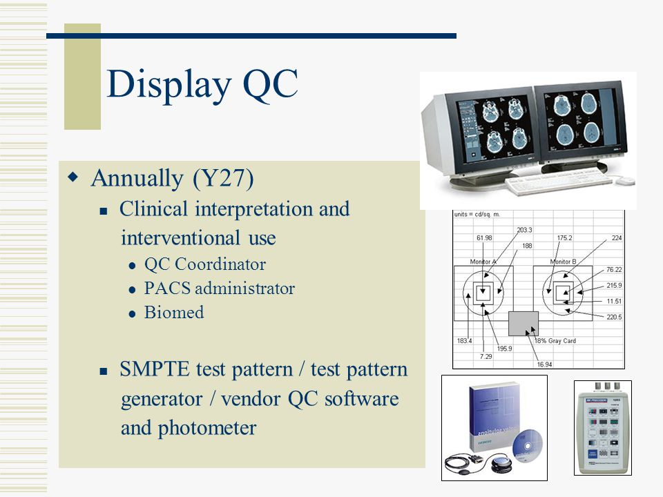 Display QC Annually (Y27) Clinical interpretation and