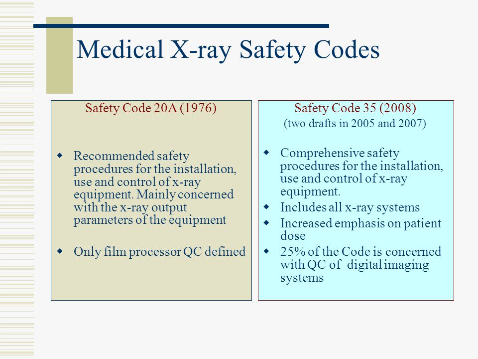 Medical X-ray Safety Codes
