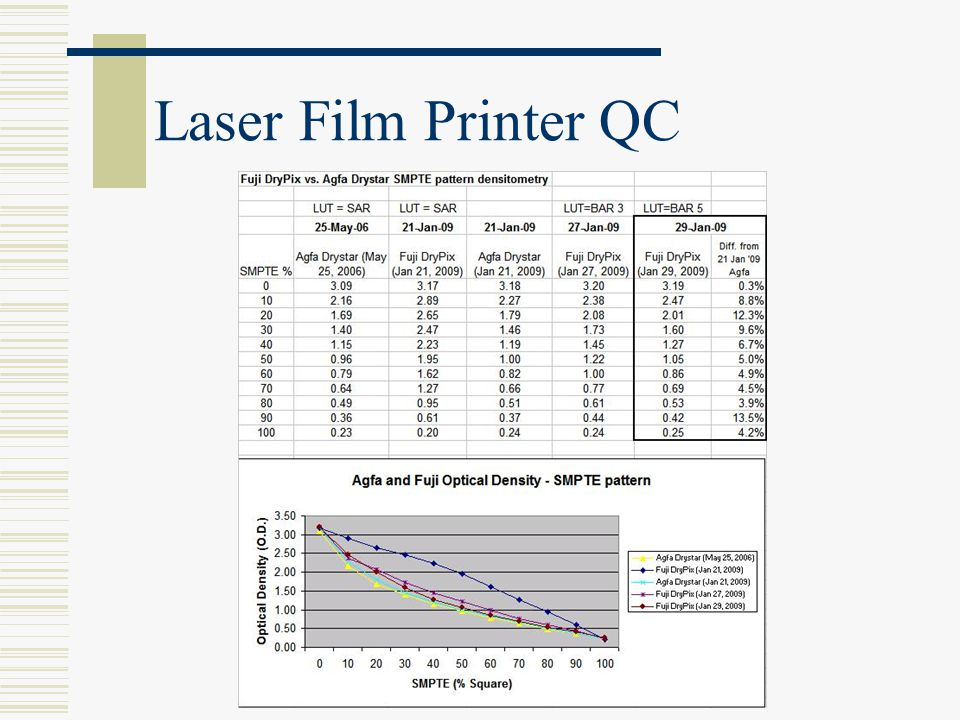 Laser Film Printer QC