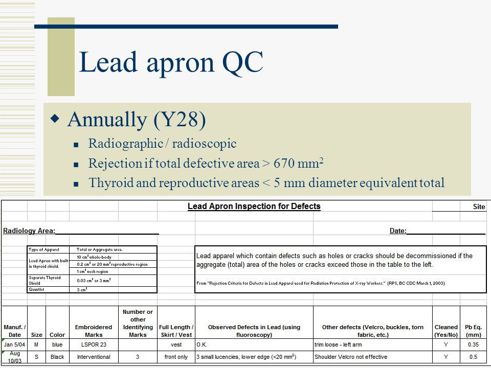 Lead apron QC Annually (Y28) Radiographic / radioscopic