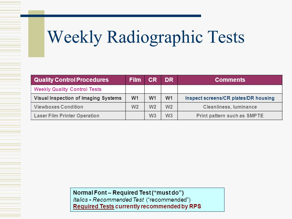 Weekly Radiographic Tests