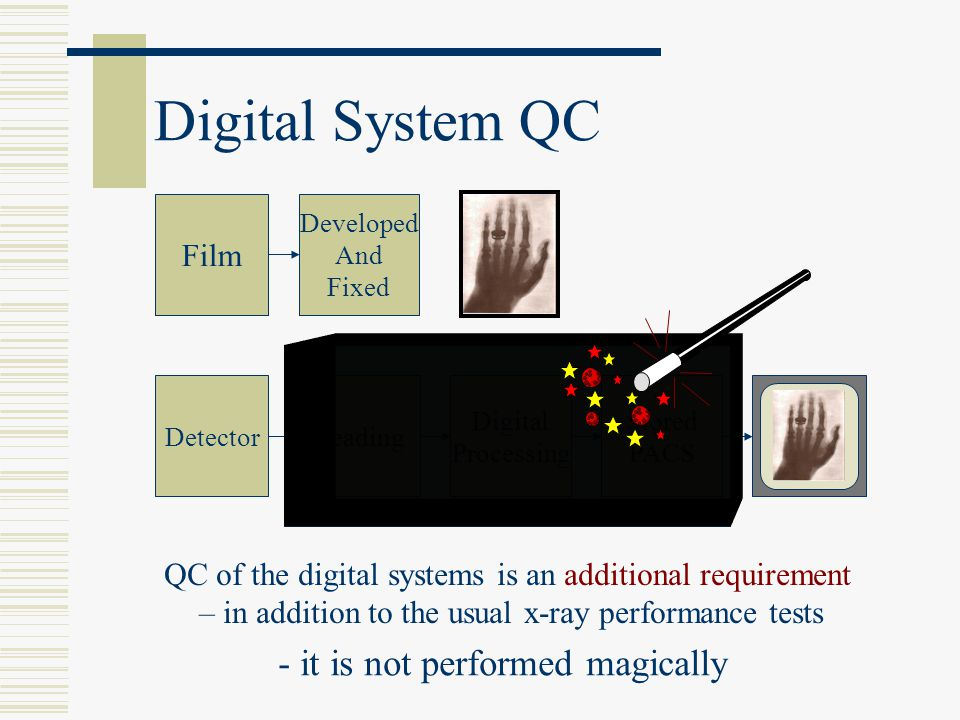 Digital System QC - it is not performed magically Film