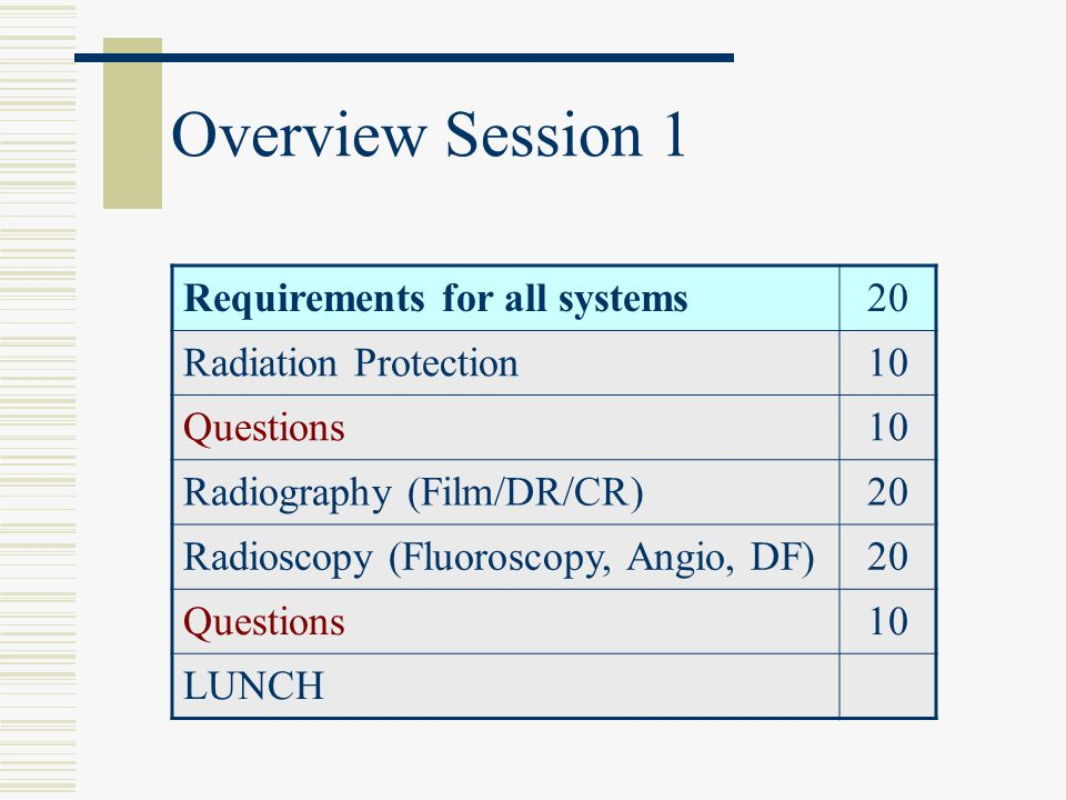 Overview Session 1 Requirements for all systems 20