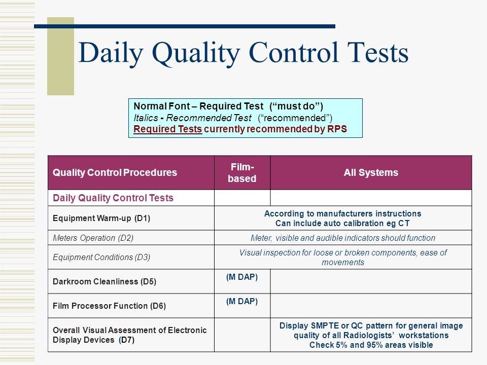 Daily Quality Control Tests