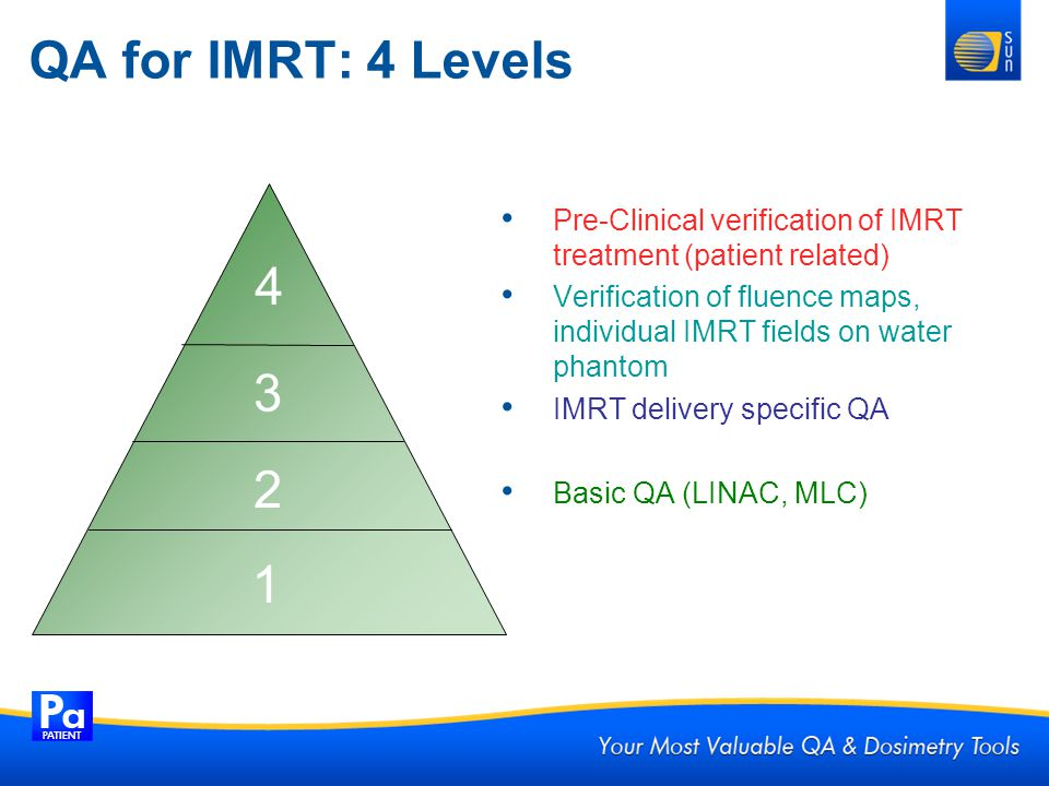 QA for IMRT: 4 Levels Pre-Clinical verification of IMRT treatment (patient related)
