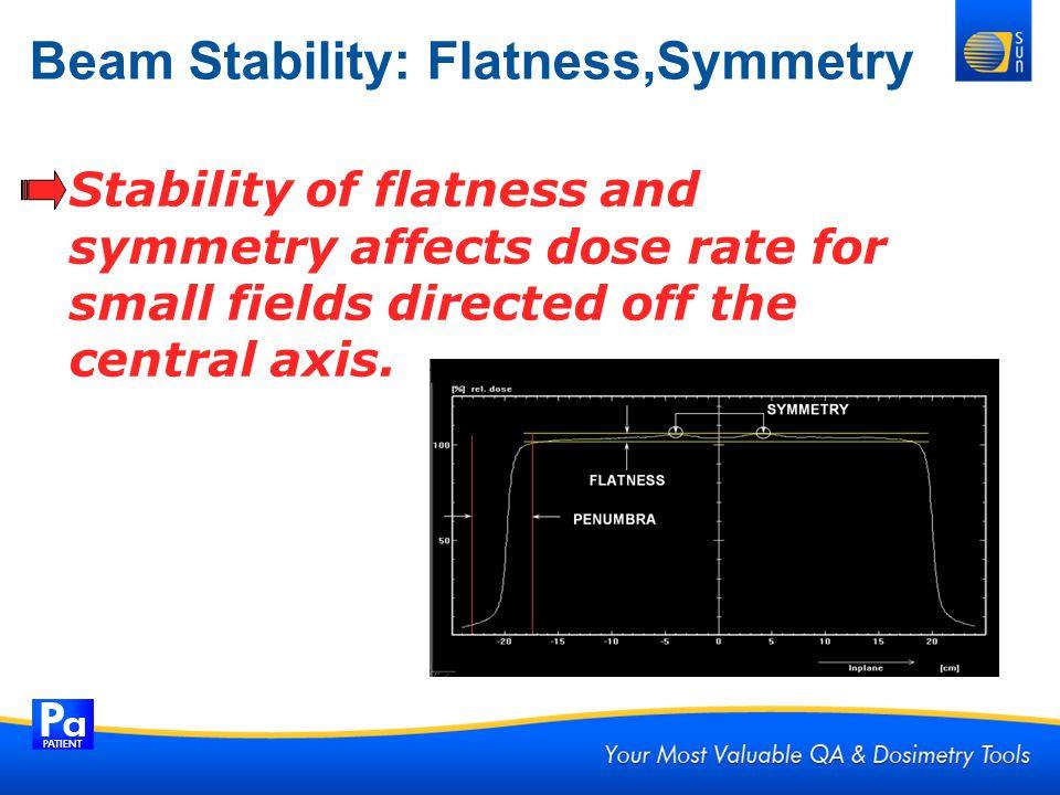 Beam Stability: Flatness,Symmetry