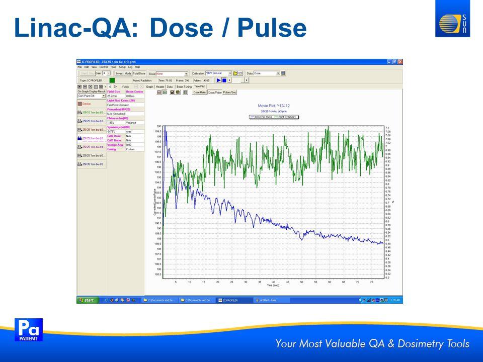 Linac-QA: Dose / Pulse