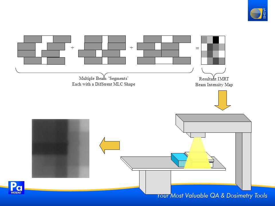 + = Multiple Beam 'Segments' Resultant IMRT