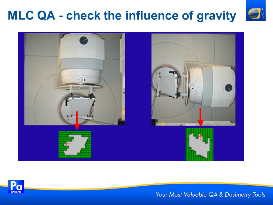MLC QA - check the influence of gravity
