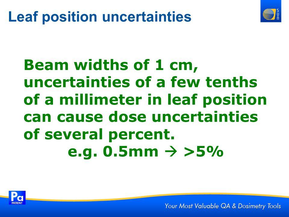 Leaf position uncertainties