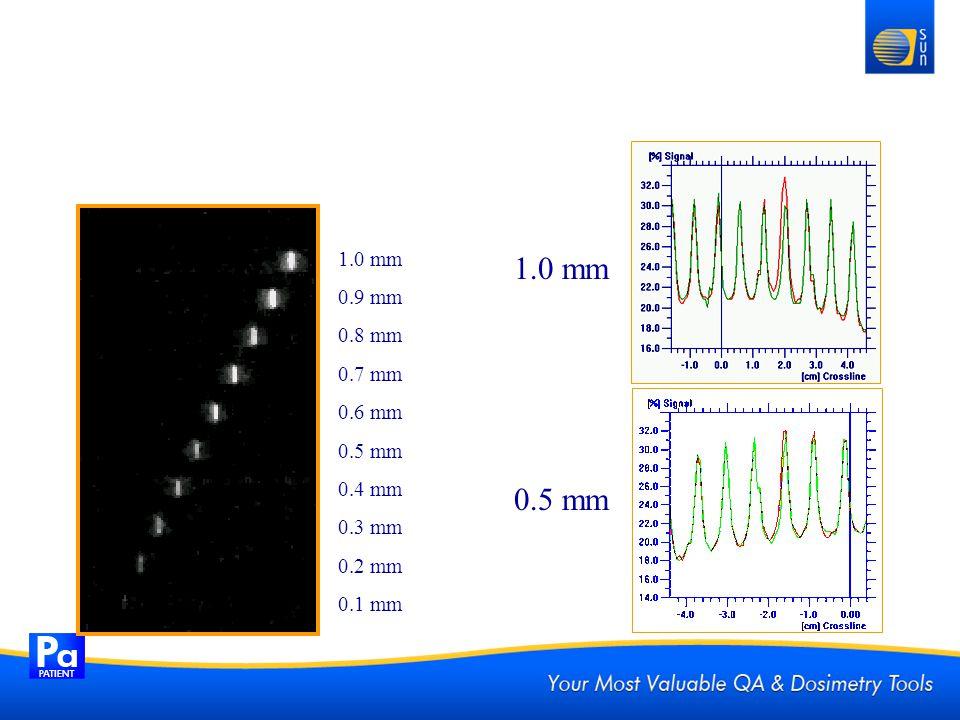 1.0 mm 0.5 mm 1.0 mm 0.9 mm 0.8 mm 0.7 mm 0.6 mm 0.5 mm 0.4 mm 0.3 mm