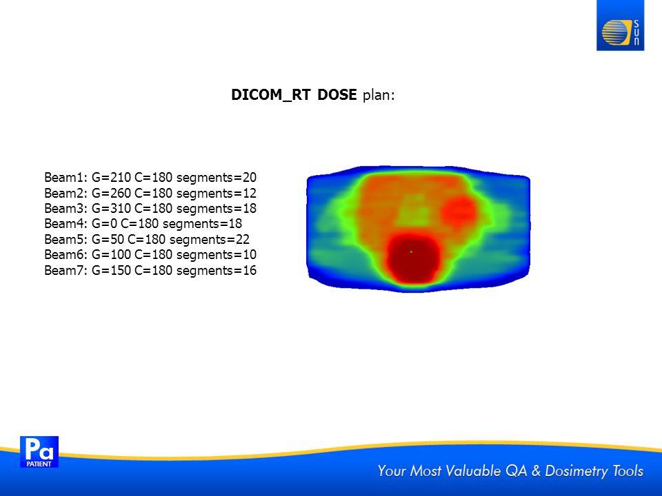 DICOM_RT DOSE plan: Beam1: G=210 C=180 segments=20