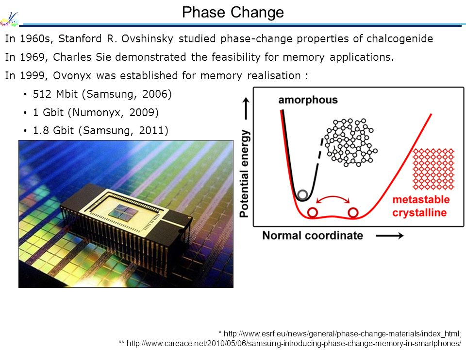 Phase Change In 1960s, Stanford R. Ovshinsky studied phase-change properties of chalcogenide.