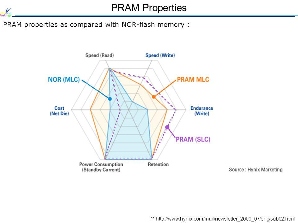 PRAM Properties PRAM properties as compared with NOR-flash memory :