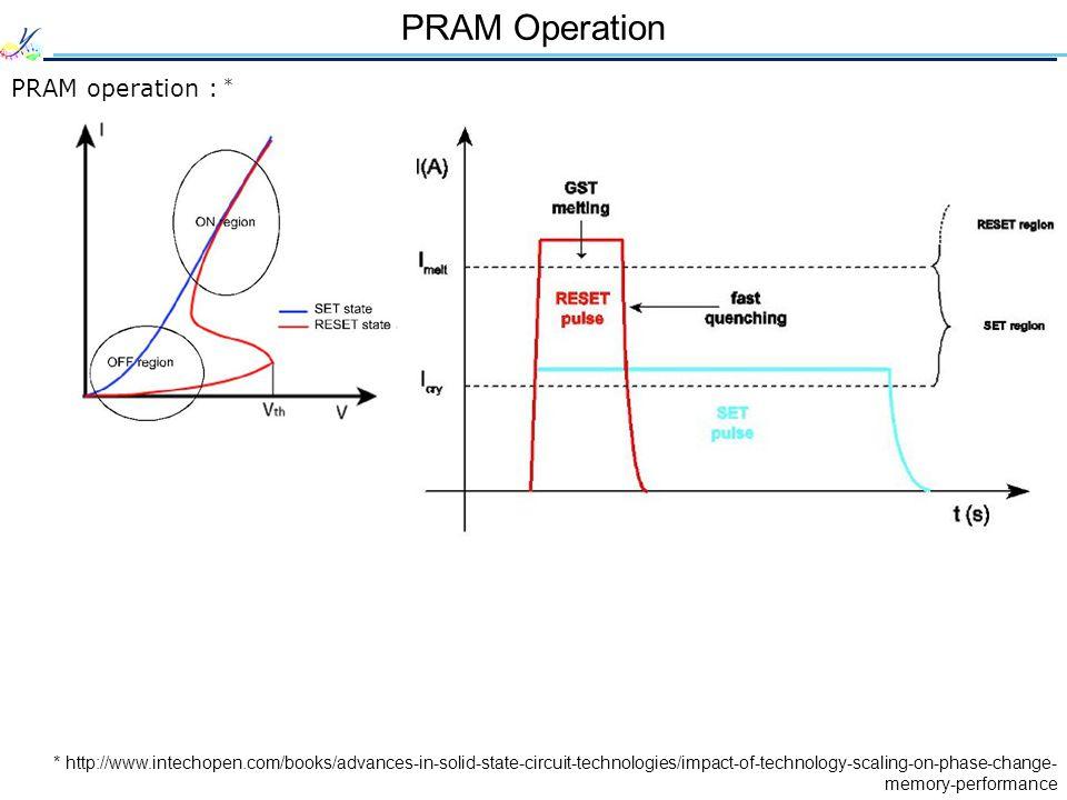 PRAM Operation PRAM operation : *