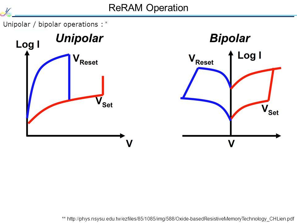 ReRAM Operation Unipolar / bipolar operations : *