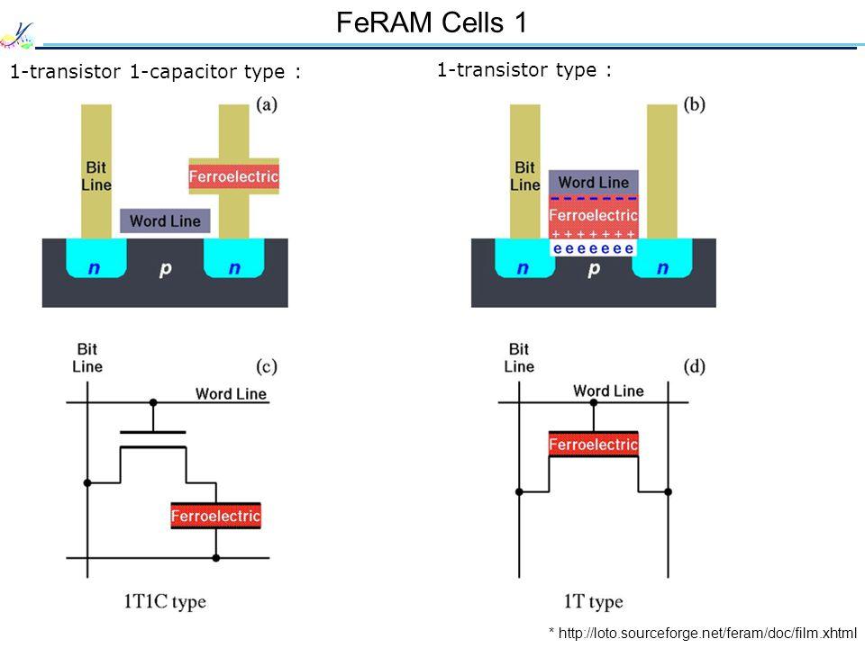 FeRAM Cells 1 1-transistor 1-capacitor type : 1-transistor type :