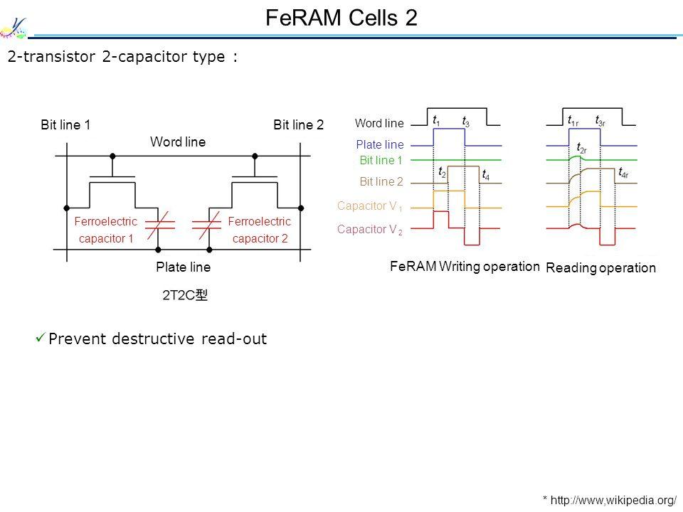 FeRAM Cells 2 2-transistor 2-capacitor type :