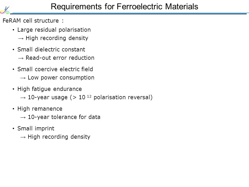 Requirements for Ferroelectric Materials