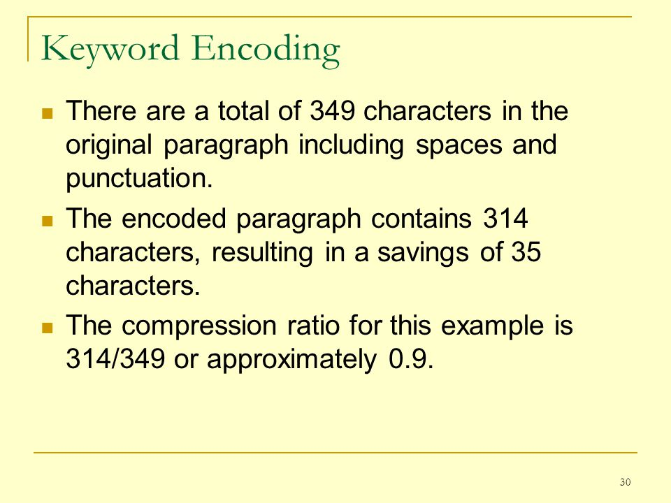 Keyword Encoding There are a total of 349 characters in the original paragraph including spaces and punctuation.