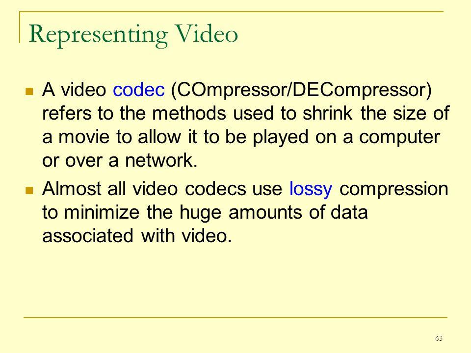 Representing Video
