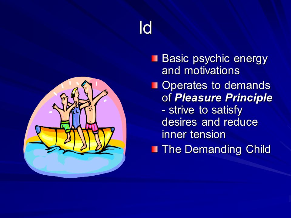 Id Basic psychic energy and motivations