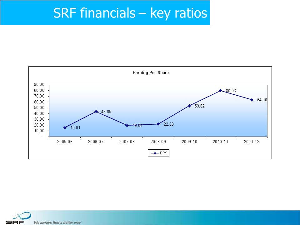 SRF financials – key ratios