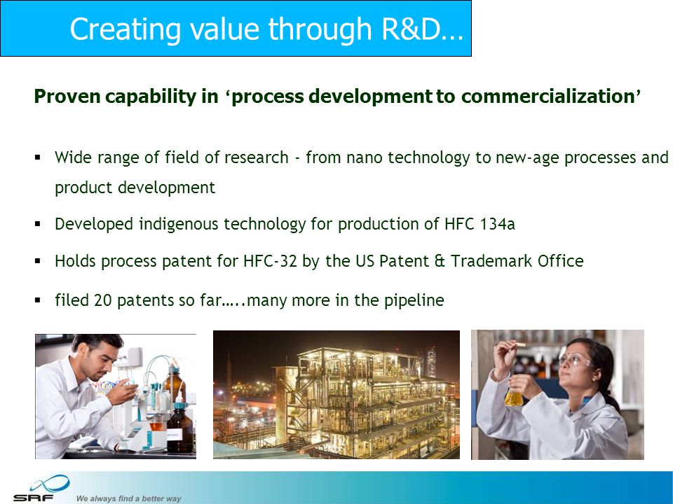Creating value through R&D…