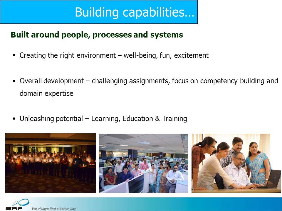 Building capabilities…