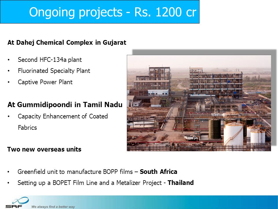 Ongoing projects - Rs. 1200 cr
