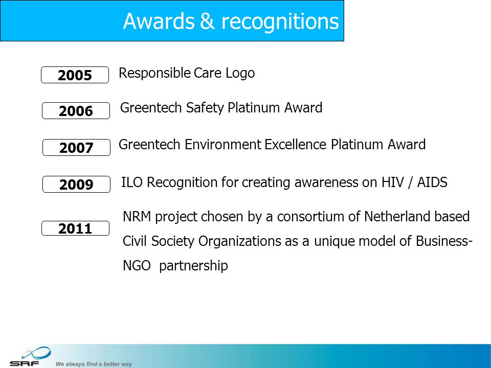 Awards & recognitions Responsible Care Logo 2005