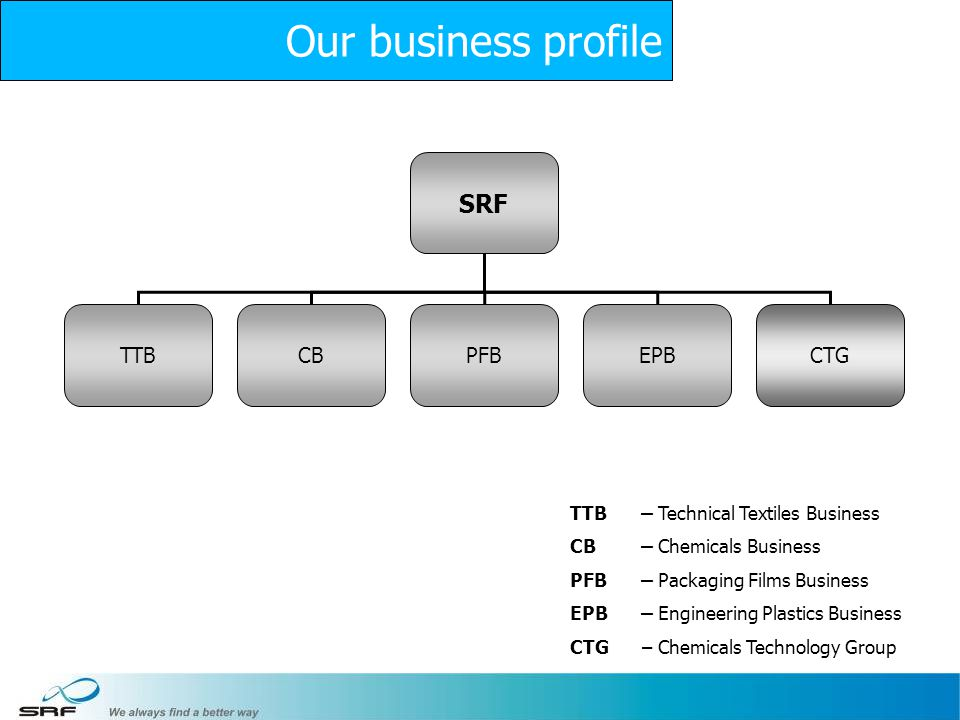 Our business profile SRF TTB CB PFB EPB CTG