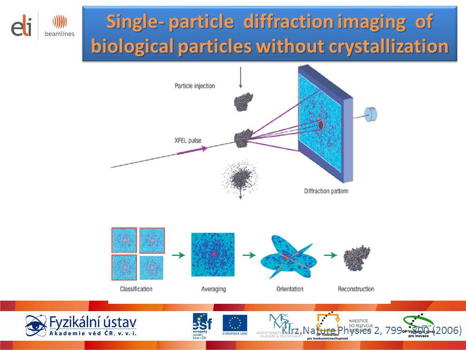 Single- particle diffraction imaging of biological particles without crystallization
