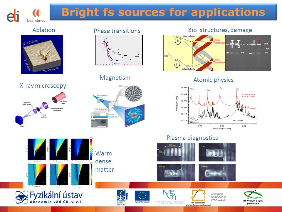 Bright fs sources for applications