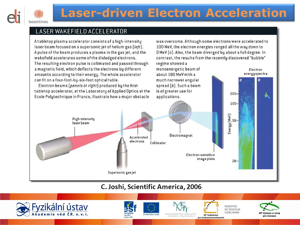 Laser-driven Electron Acceleration
