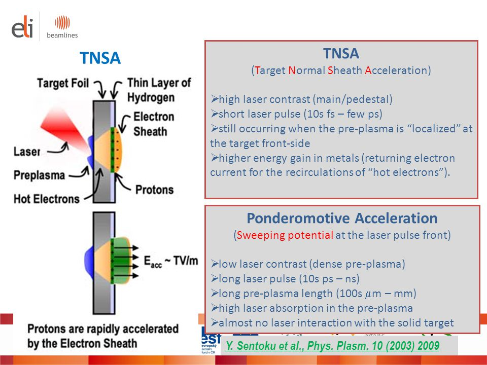 Ponderomotive Acceleration