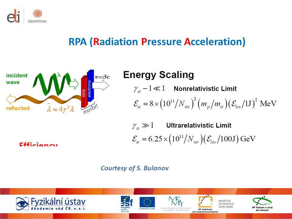 RPA (Radiation Pressure Acceleration)