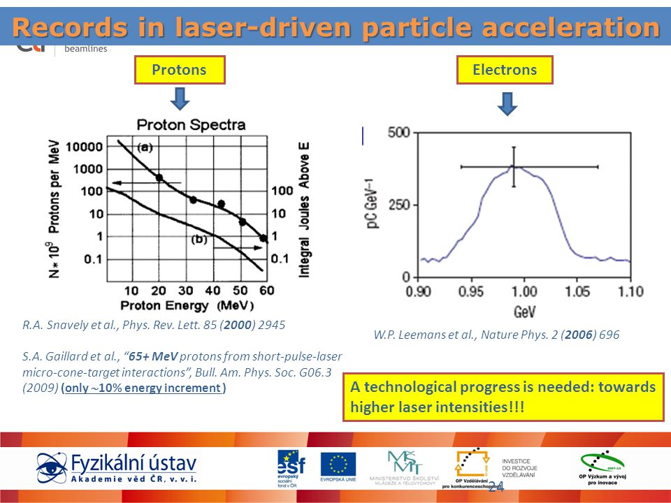 Records in laser-driven particle acceleration