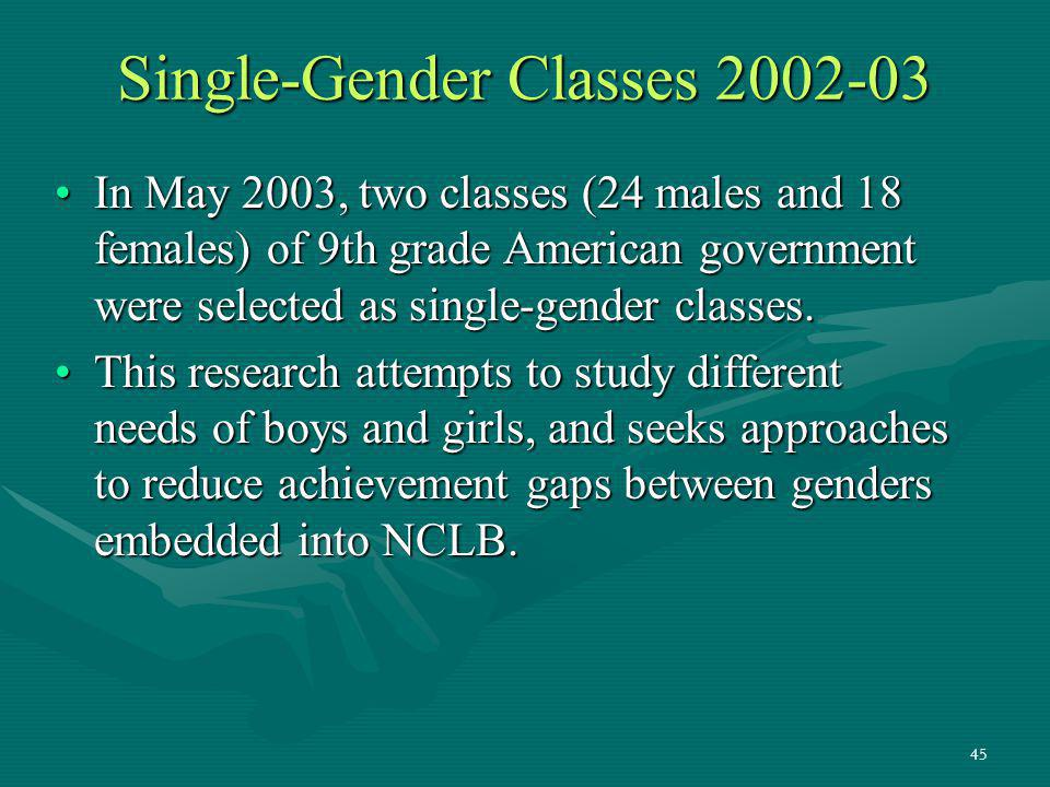 Single-Gender Classes 2002-03
