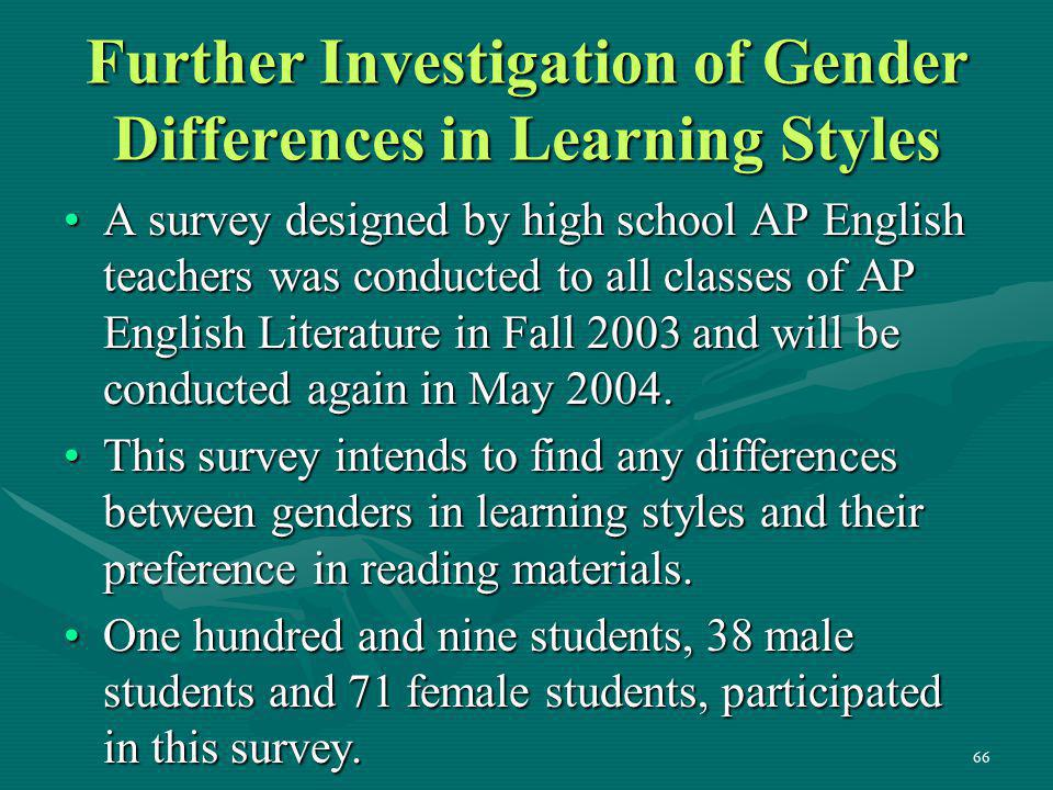 Further Investigation of Gender Differences in Learning Styles