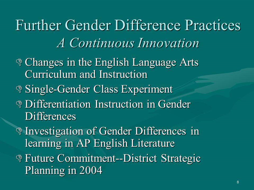 Further Gender Difference Practices A Continuous Innovation