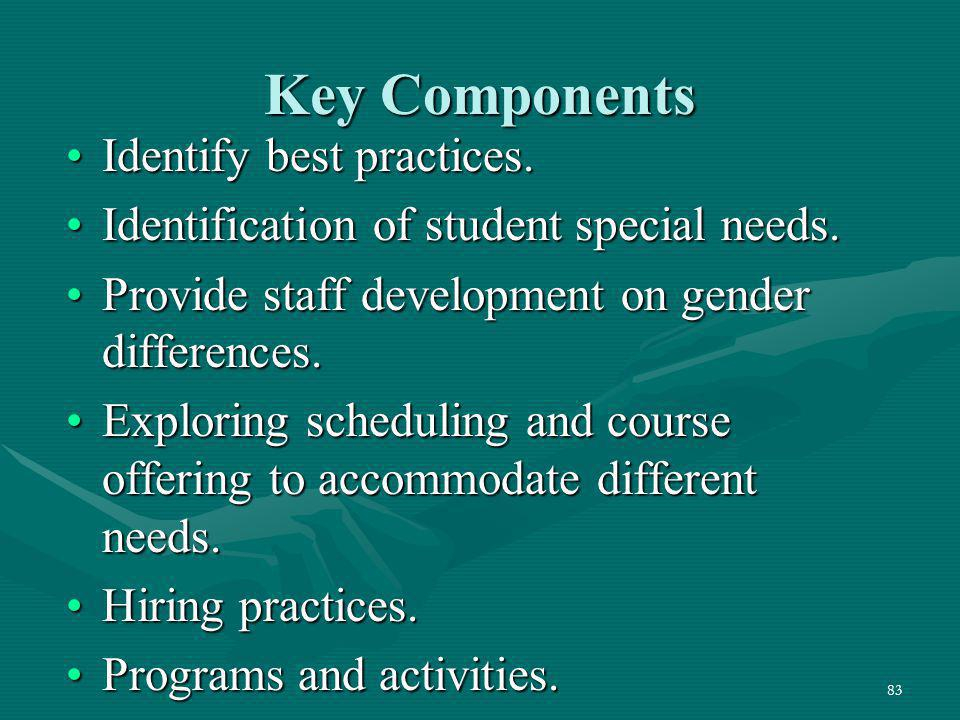 Key Components Identify best practices.