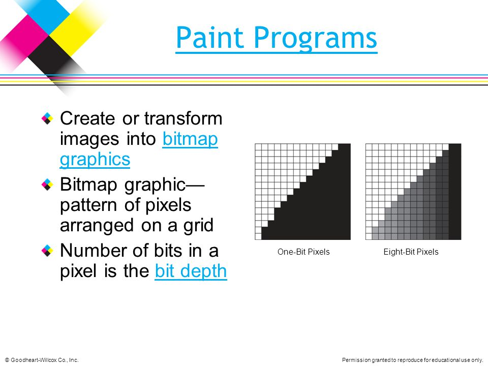 Paint Programs Create or transform images into bitmap graphics