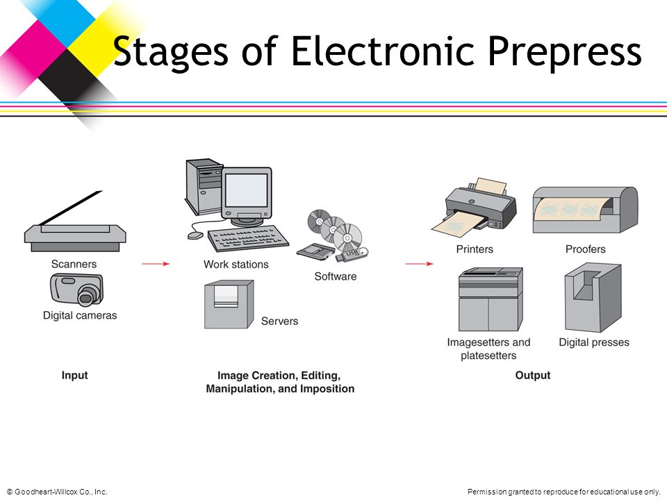 Stages of Electronic Prepress
