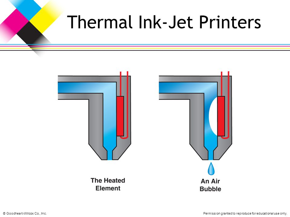 Thermal Ink-Jet Printers