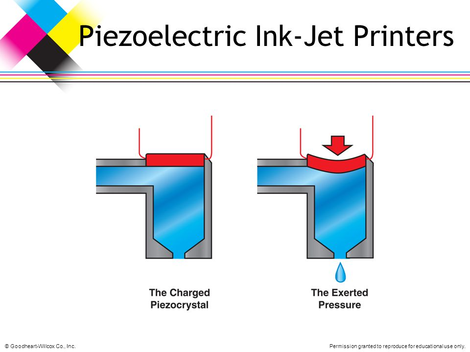 Piezoelectric Ink-Jet Printers