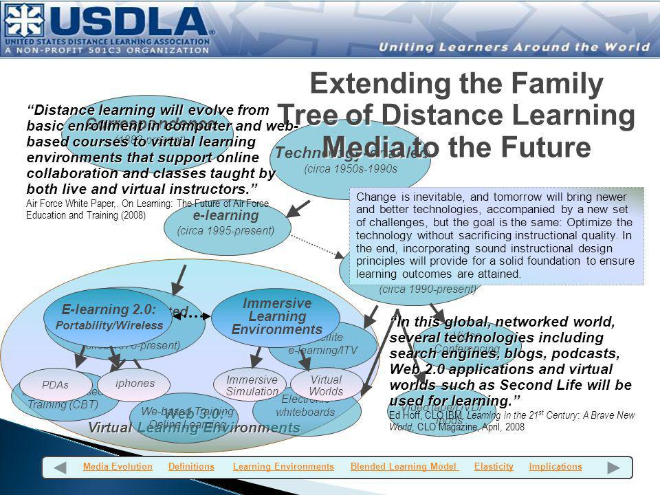 Extending the Family Tree of Distance Learning Media to the Future